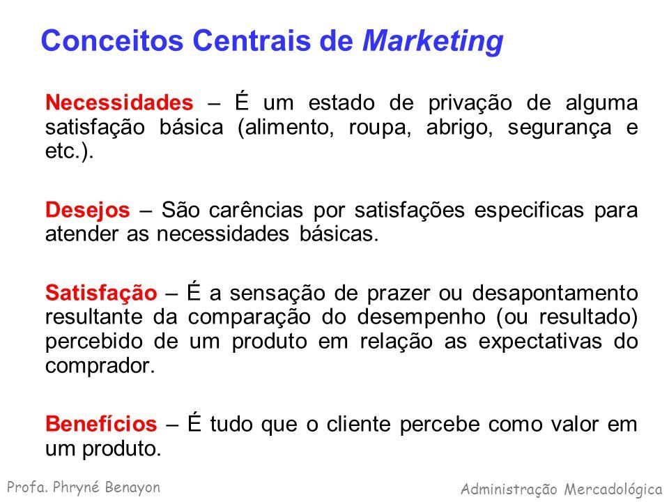 Conceitos Centrais de Marketing Necessidades – É um estado de privação de alguma satisfação básica (alimento, roupa, abrigo, segurança e etc.). Desejo