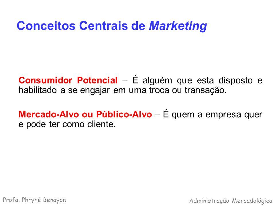 Conceitos Centrais de Marketing Consumidor Potencial – É alguém que esta disposto e habilitado a se engajar em uma troca ou transação. Mercado-Alvo ou