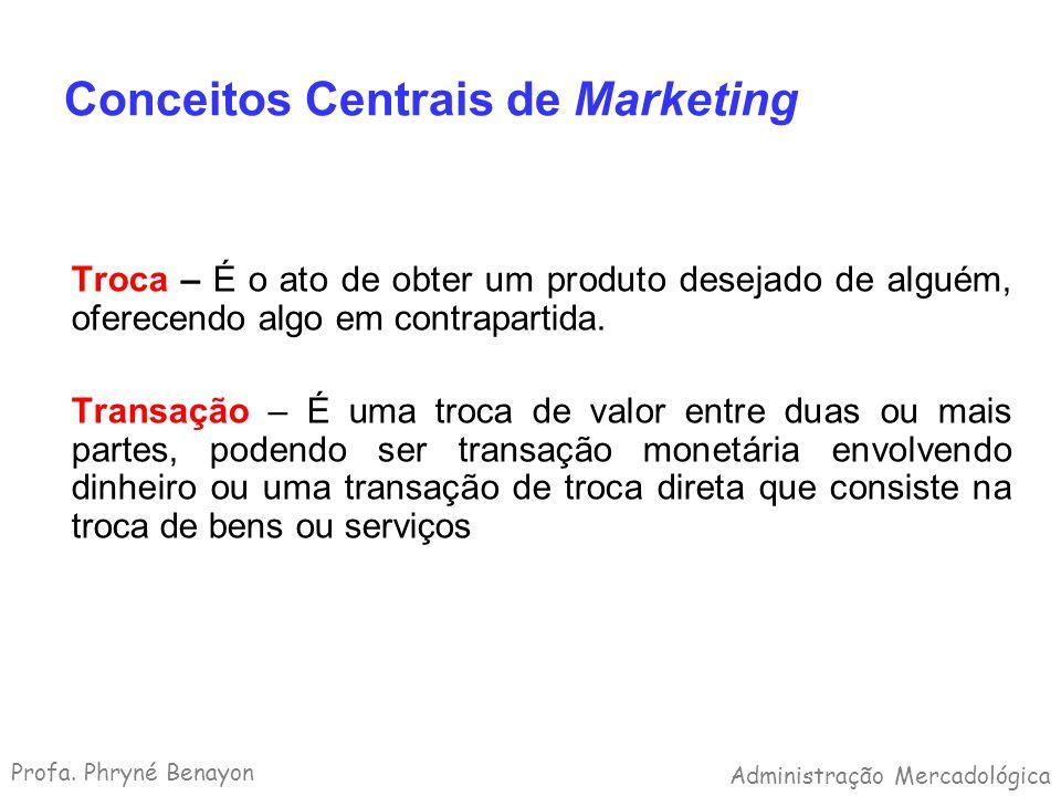 Conceitos Centrais de Marketing Troca – É o ato de obter um produto desejado de alguém, oferecendo algo em contrapartida. Transação – É uma troca de v