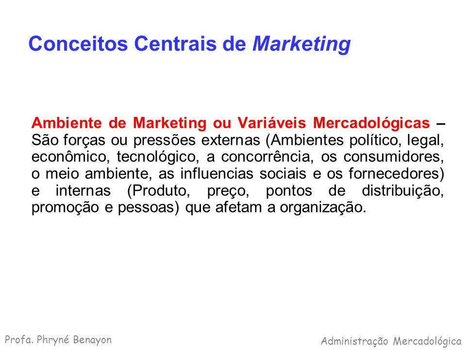 Conceitos Centrais de Marketing Ambiente de Marketing ou Variáveis Mercadológicas – São forças ou pressões externas (Ambientes político, legal, econôm