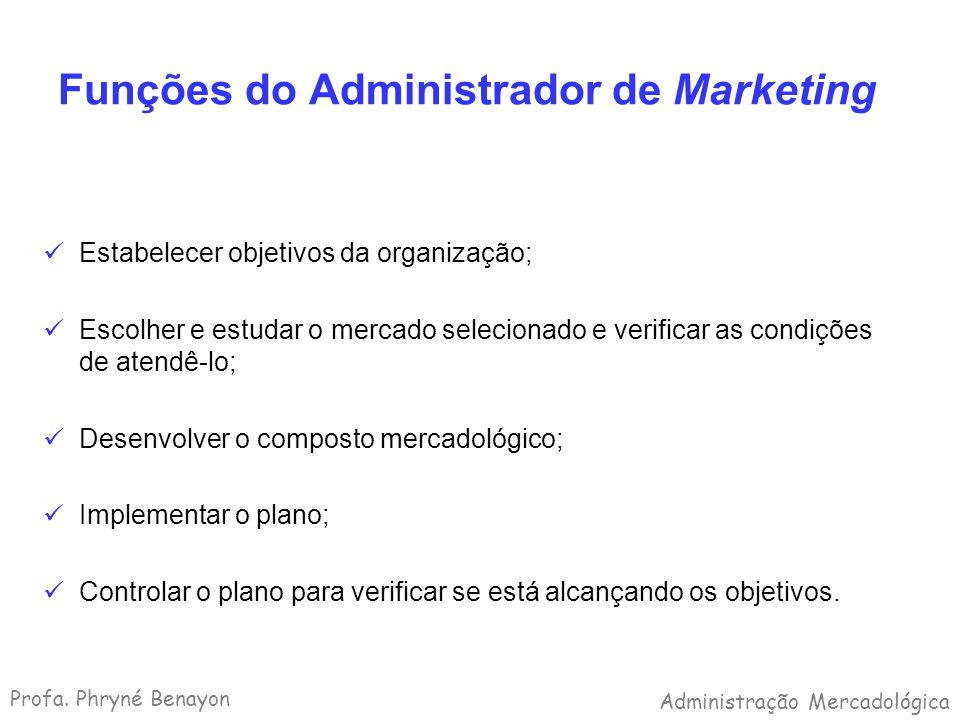Funções do Administrador de Marketing Estabelecer objetivos da organização; Escolher e estudar o mercado selecionado e verificar as condições de atend