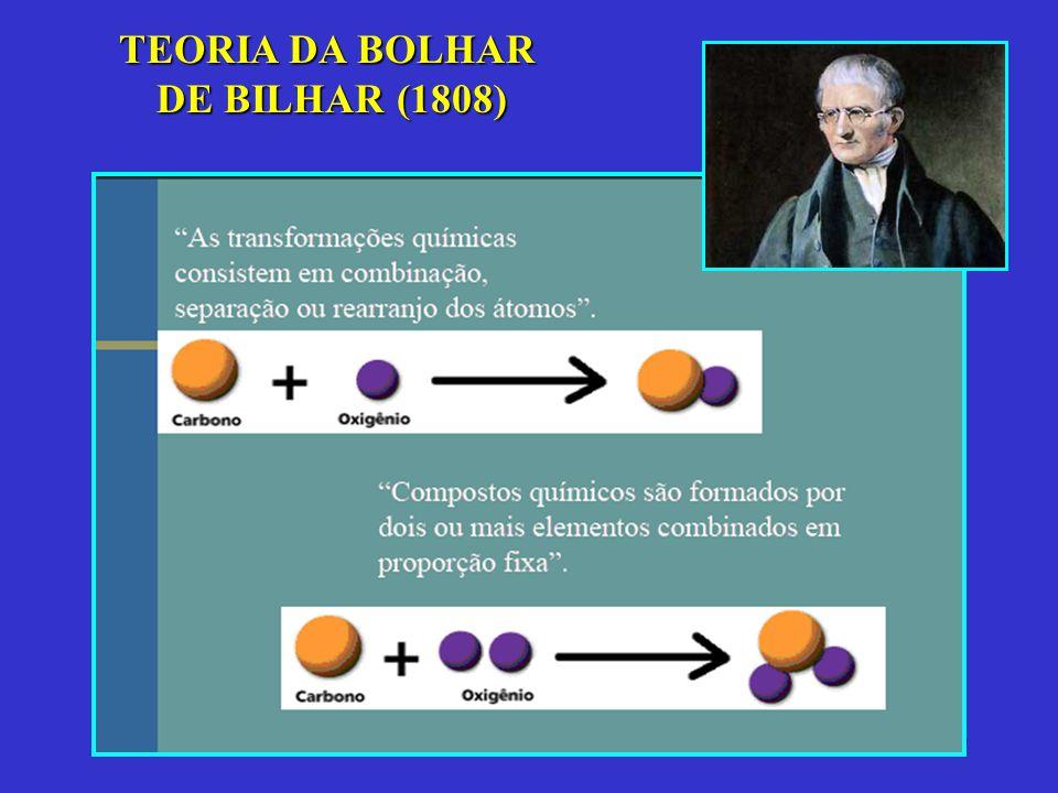 10 TEORIA DA BOLHAR DE BILHAR (1808)
