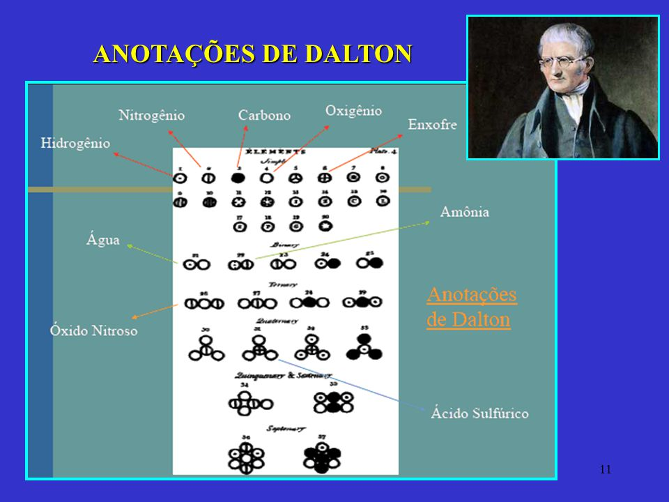 11 ANOTAÇÕES DE DALTON
