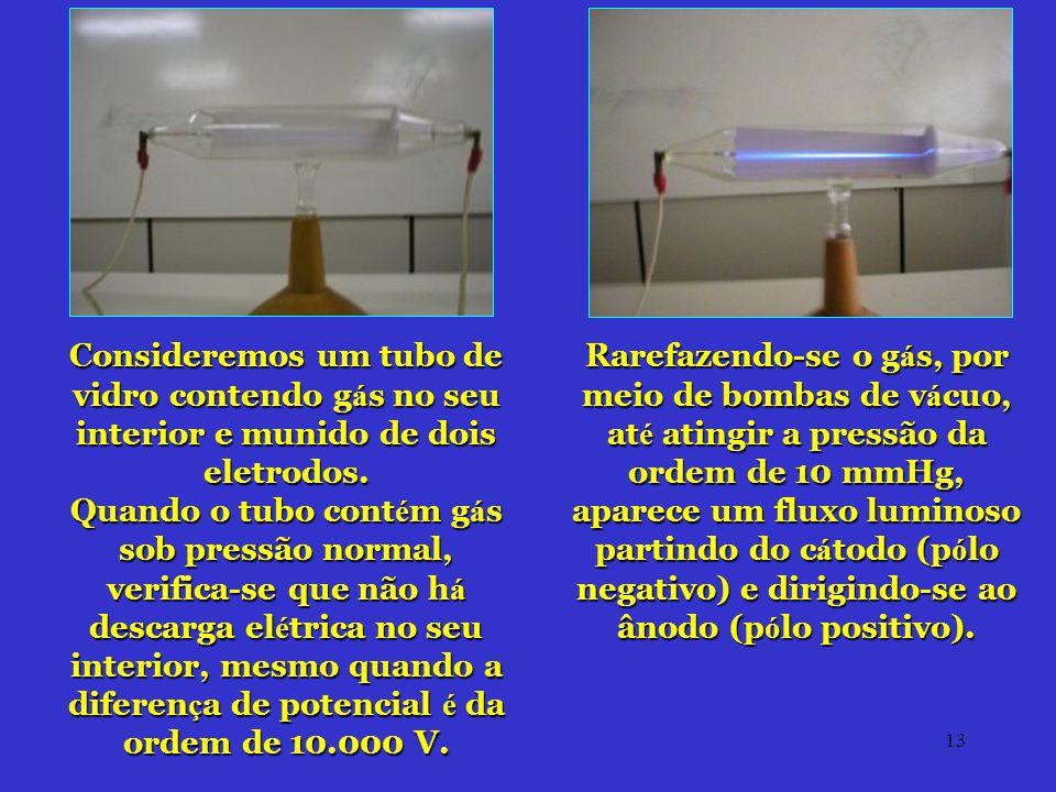 13 Consideremos um tubo de vidro contendo g á s no seu interior e munido de dois eletrodos. Quando o tubo cont é m g á s sob pressão normal, verifica-