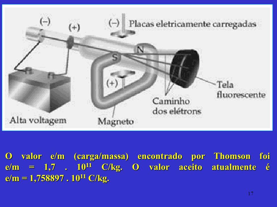 17 O valor e/m (carga/massa) encontrado por Thomson foi e/m = 1,7. 10 11 C/kg. O valor aceito atualmente é e/m = 1,758897. 10 11 C/kg.