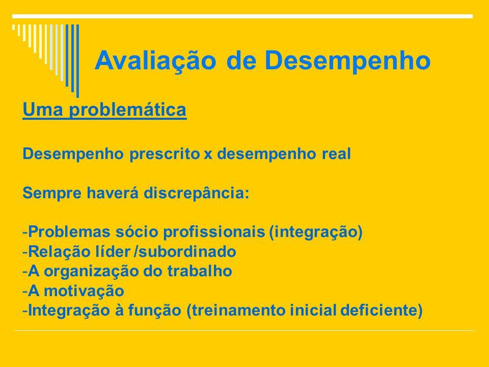Avaliação de Desempenho Uma problemática Desempenho prescrito x desempenho real Sempre haverá discrepância: -Problemas sócio profissionais (integração