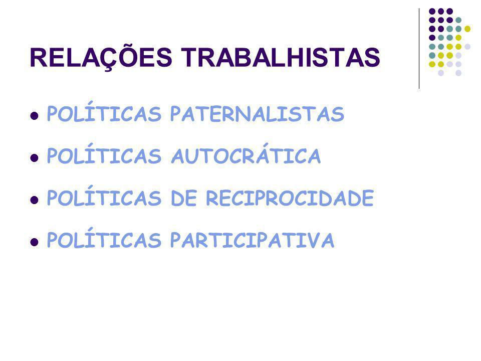 RELAÇÕES TRABALHISTAS POLÍTICAS PATERNALISTAS POLÍTICAS AUTOCRÁTICA POLÍTICAS DE RECIPROCIDADE POLÍTICAS PARTICIPATIVA