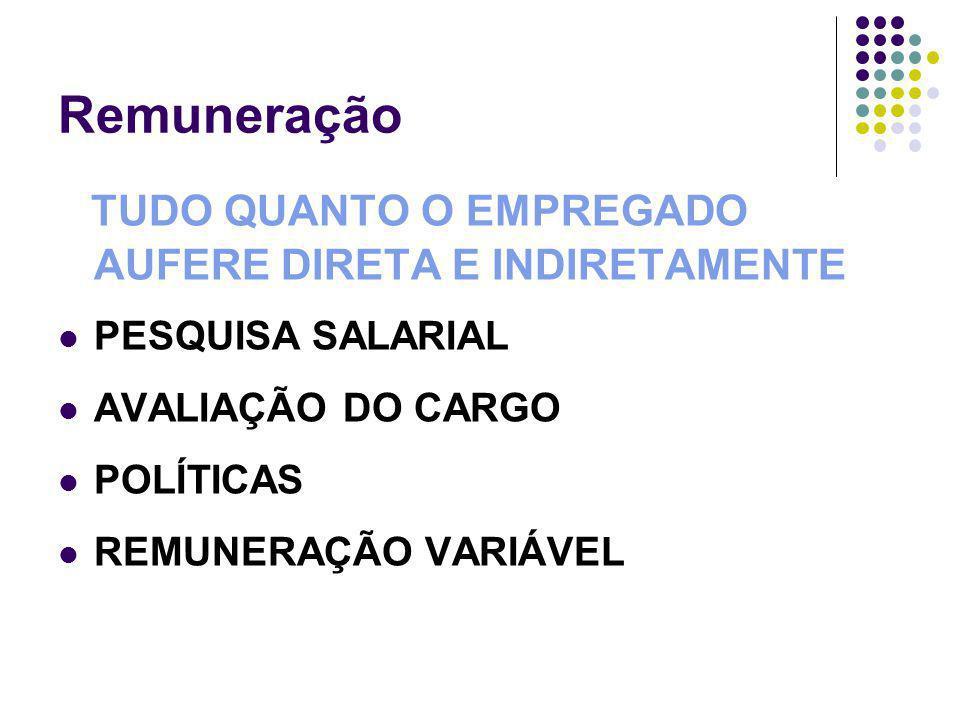 Remuneração TUDO QUANTO O EMPREGADO AUFERE DIRETA E INDIRETAMENTE PESQUISA SALARIAL AVALIAÇÃO DO CARGO POLÍTICAS REMUNERAÇÃO VARIÁVEL