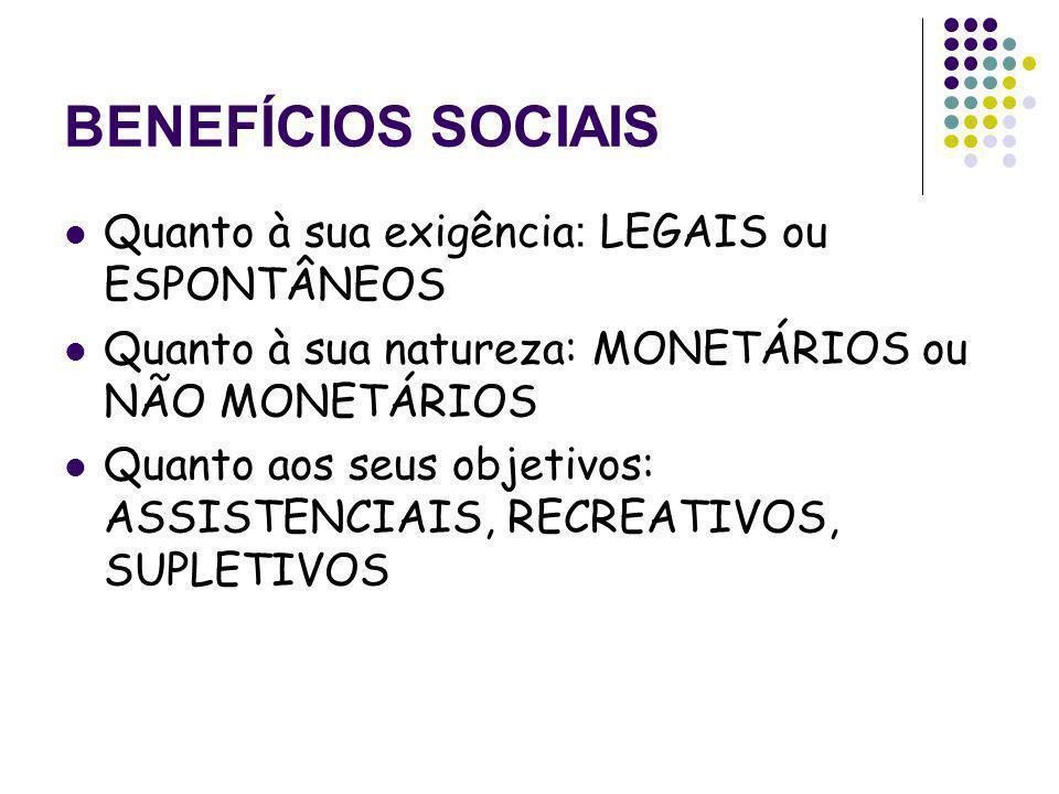BENEFÍCIOS SOCIAIS Quanto à sua exigência : LEGAIS ou ESPONTÂNEOS Quanto à sua natureza: MONETÁRIOS ou NÃO MONETÁRIOS Quanto aos seus objetivos: ASSIS