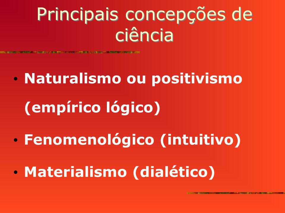 Principais concepções de ciência Naturalismo ou positivismo (empírico lógico) Fenomenológico (intuitivo) Materialismo (dialético)