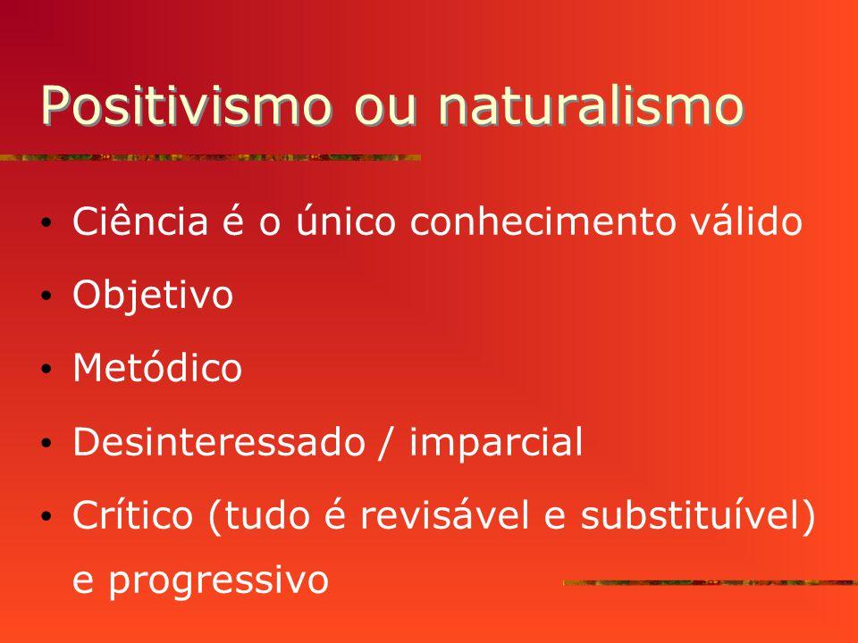 Positivismo ou naturalismo Ciência é o único conhecimento válido Objetivo Metódico Desinteressado / imparcial Crítico (tudo é revisável e substituível) e progressivo