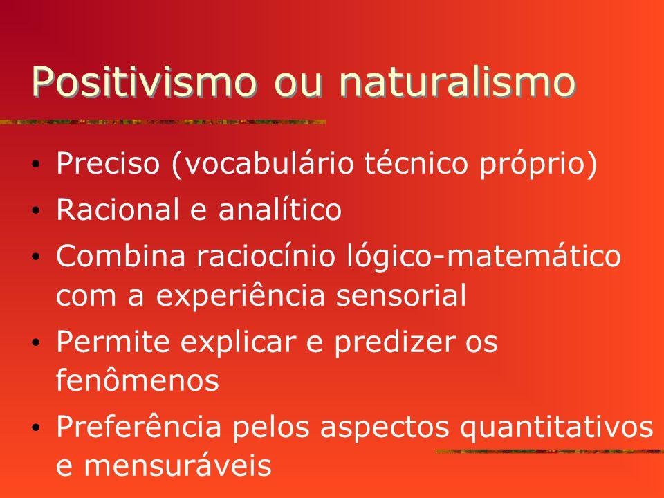 Positivismo ou naturalismo Preciso (vocabulário técnico próprio) Racional e analítico Combina raciocínio lógico-matemático com a experiência sensorial Permite explicar e predizer os fenômenos Preferência pelos aspectos quantitativos e mensuráveis