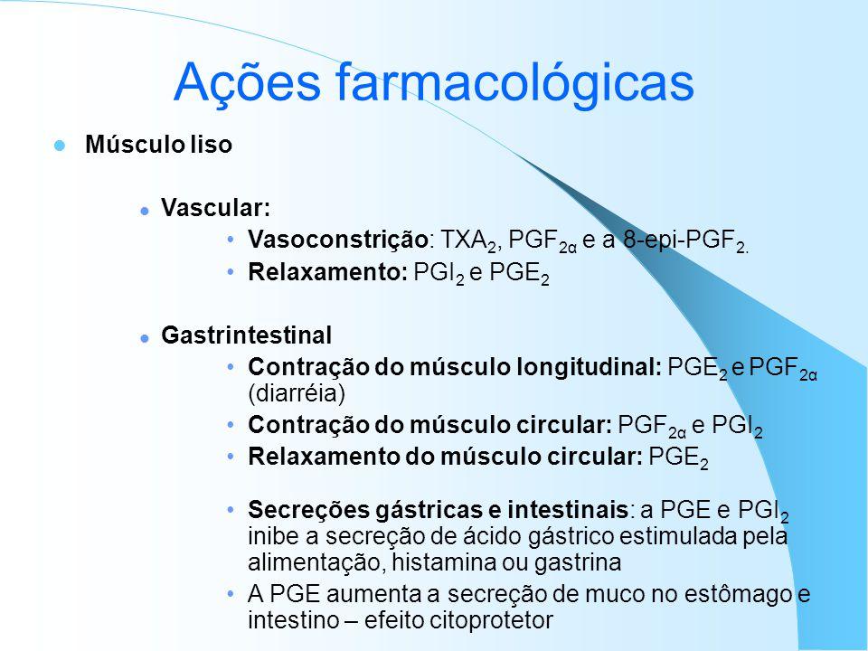 Ações farmacológicas Músculo liso Vascular: Vasoconstrição: TXA 2, PGF 2α e a 8-epi-PGF 2. Relaxamento: PGI 2 e PGE 2 Gastrintestinal Contração do mús
