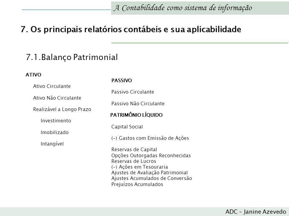 A Contabilidade como sistema de informação 7. Os principais relatórios contábeis e sua aplicabilidade 7.1.Balanço Patrimonial ATIVO PASSIVO Ativo Circ