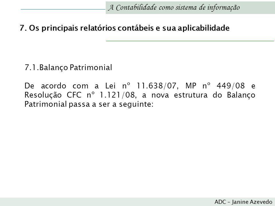 A Contabilidade como sistema de informação 7. Os principais relatórios contábeis e sua aplicabilidade 7.1.Balanço Patrimonial De acordo com a Lei nº 1
