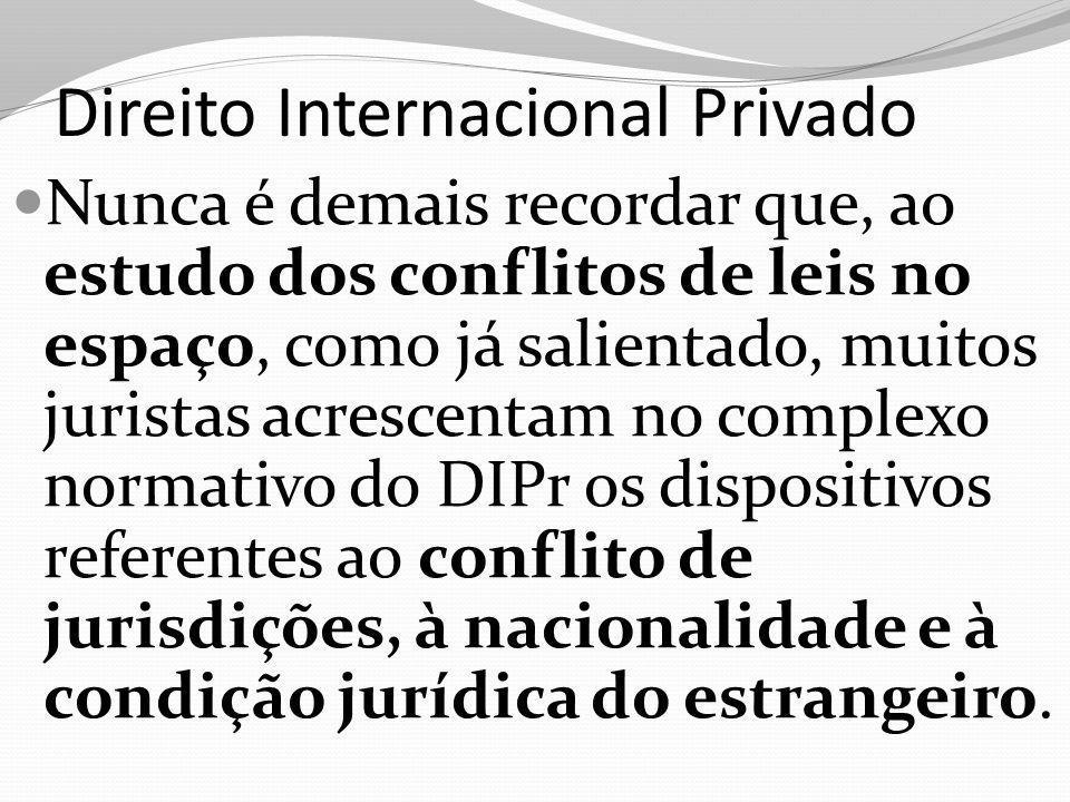 Direito Internacional Privado Nunca é demais recordar que, ao estudo dos conflitos de leis no espaço, como já salientado, muitos juristas acrescentam