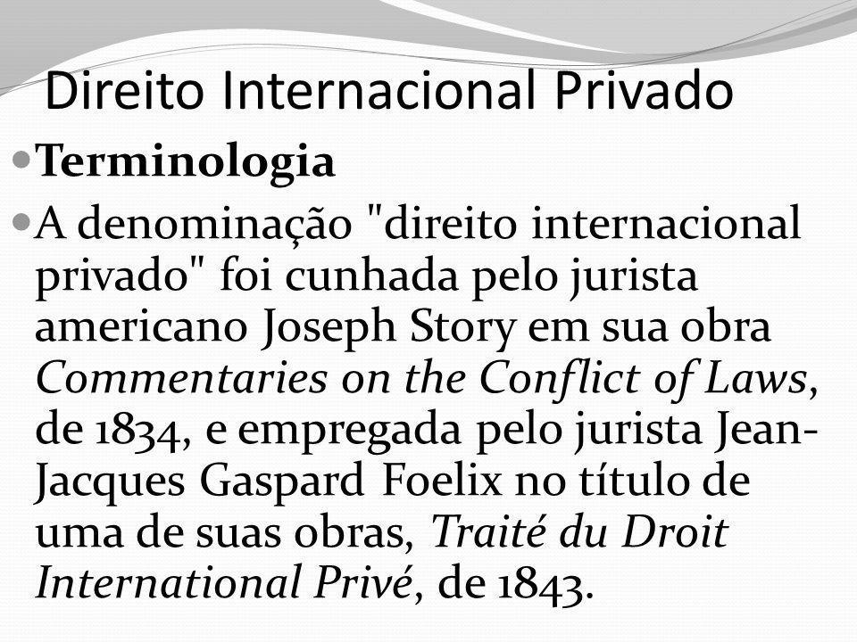 Direito Internacional Privado Terminologia A denominação