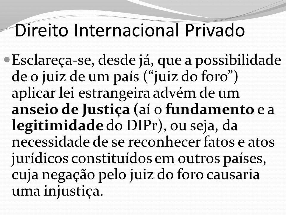 Direito Internacional Privado Por exemplo, o Direito Internacional Privado (DIPr) brasileiro dispõe (Lei de Introdução às Normas do Direito Brasileiro - LINDB, art.