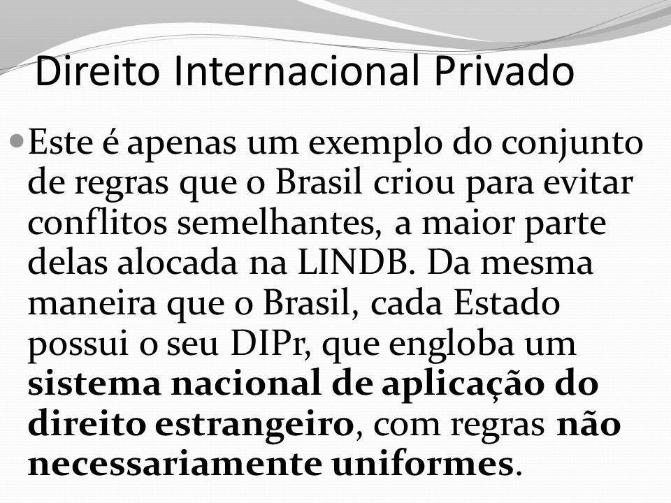 Direito Internacional Privado Este é apenas um exemplo do conjunto de regras que o Brasil criou para evitar conflitos semelhantes, a maior parte delas