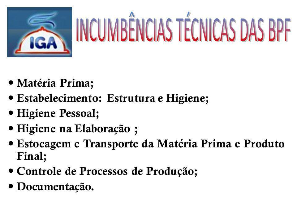 Matéria Prima; Estabelecimento: Estrutura e Higiene; Higiene Pessoal; Higiene na Elaboração ; Estocagem e Transporte da Matéria Prima e Produto Final; Controle de Processos de Produção; Documentação.