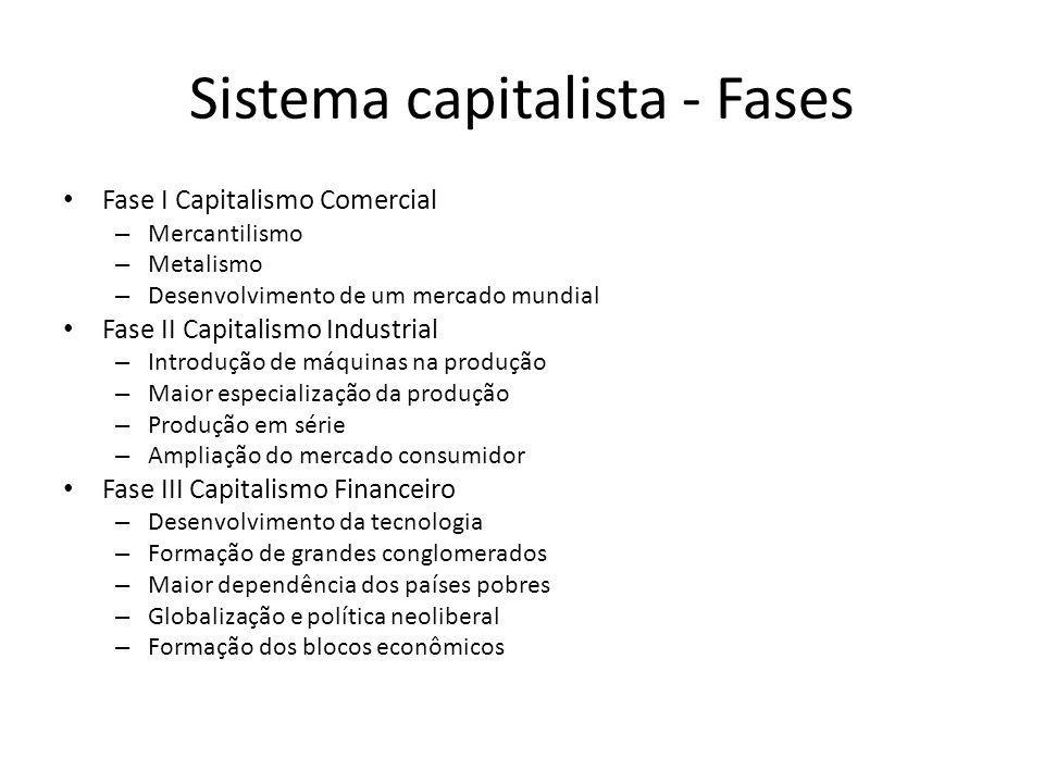 Sistema capitalista - Fases Fase I Capitalismo Comercial – Mercantilismo – Metalismo – Desenvolvimento de um mercado mundial Fase II Capitalismo Indus