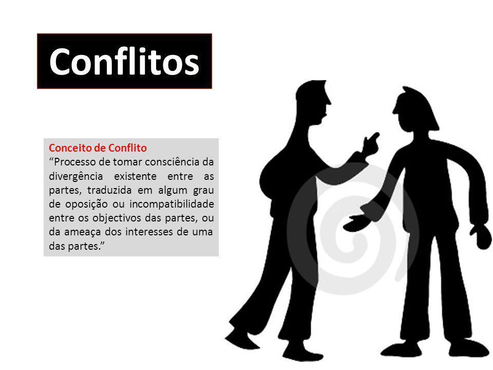 Conflitos Conceito de Conflito Processo de tomar consciência da divergência existente entre as partes, traduzida em algum grau de oposição ou incompat