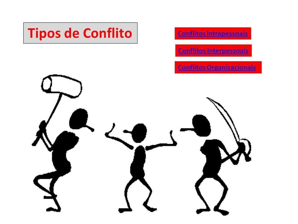 Tipos de Conflito Conflitos Intrapessoais Conflitos Interpessoais Conflitos Organizacionais