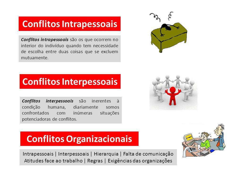 Conflitos Intrapessoais Conflitos intrapessoais são os que ocorrem no interior do indivíduo quando tem necessidade de escolha entre duas coisas que se