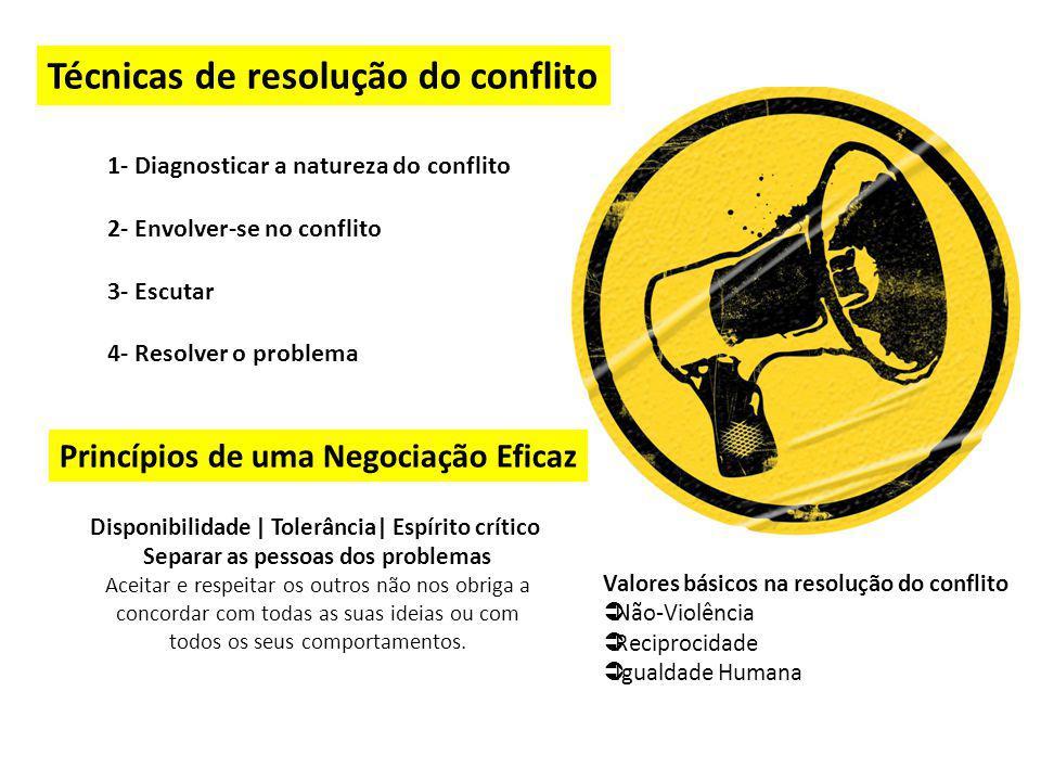 Valores básicos na resolução do conflito Não-Violência Reciprocidade Igualdade Humana Técnicas de resolução do conflito 1- Diagnosticar a natureza do