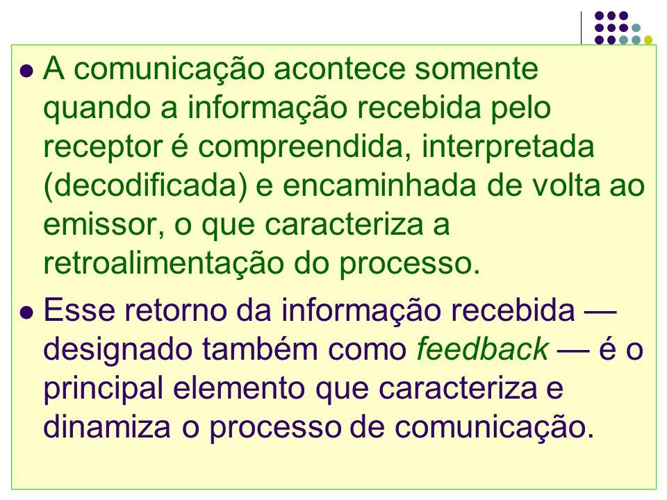 A comunicação acontece somente quando a informação recebida pelo receptor é compreendida, interpretada (decodificada) e encaminhada de volta ao emissor, o que caracteriza a retroalimentação do processo.