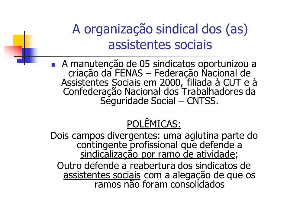 A organização sindical dos (as) assistentes sociais A manutenção de 05 sindicatos oportunizou a criação da FENAS – Federação Nacional de Assistentes Sociais em 2000, filiada à CUT e à Confederação Nacional dos Trabalhadores da Seguridade Social – CNTSS.