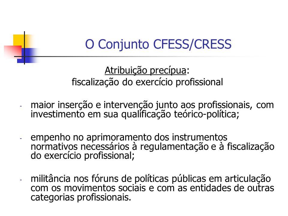 O Conjunto CFESS/CRESS Atribuição precípua: fiscalização do exercício profissional - maior inserção e intervenção junto aos profissionais, com investi