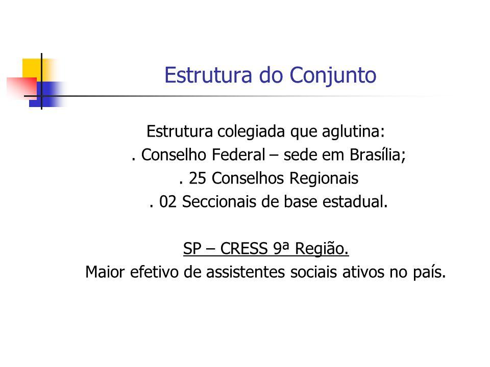 Estrutura do Conjunto Estrutura colegiada que aglutina:. Conselho Federal – sede em Brasília;. 25 Conselhos Regionais. 02 Seccionais de base estadual.