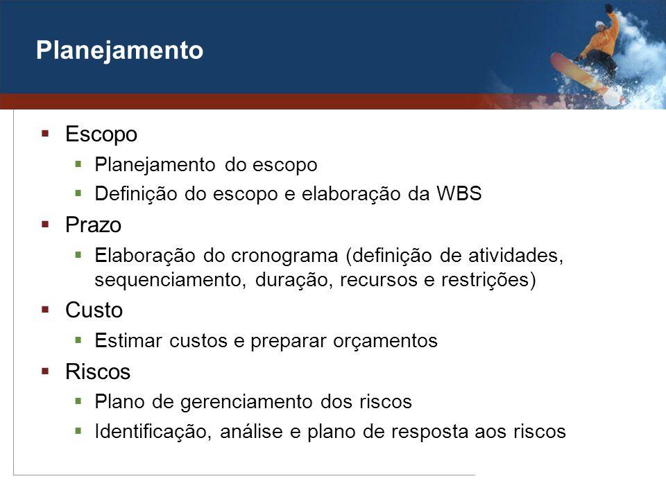 Planejamento Escopo Planejamento do escopo Definição do escopo e elaboração da WBS Prazo Elaboração do cronograma (definição de atividades, sequenciam
