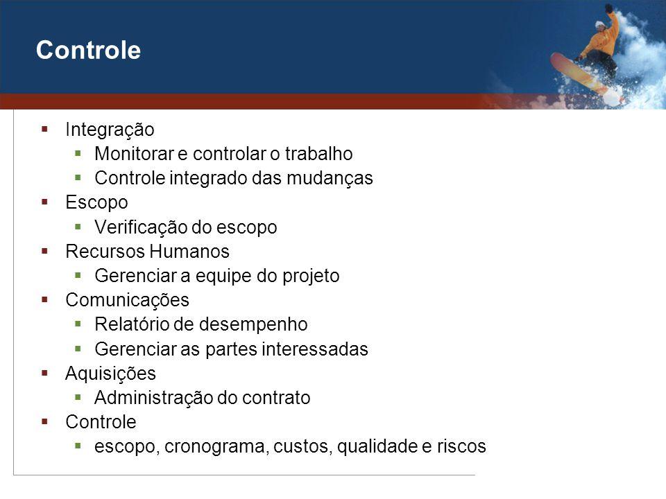 Controle Integração Monitorar e controlar o trabalho Controle integrado das mudanças Escopo Verificação do escopo Recursos Humanos Gerenciar a equipe