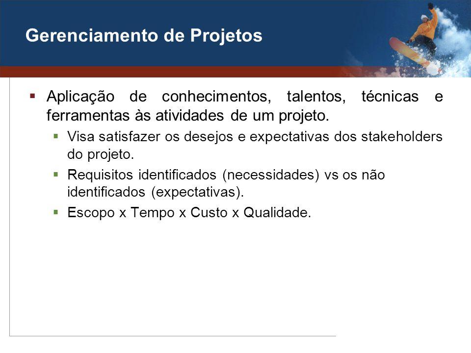 Gerenciamento de Projetos Aplicação de conhecimentos, talentos, técnicas e ferramentas às atividades de um projeto. Visa satisfazer os desejos e expec