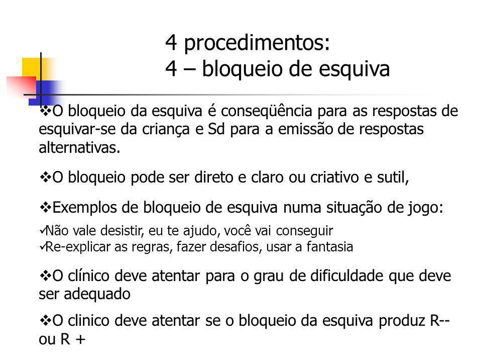 O bloqueio da esquiva é conseqüência para as respostas de esquivar-se da criança e Sd para a emissão de respostas alternativas. O bloqueio pode ser di