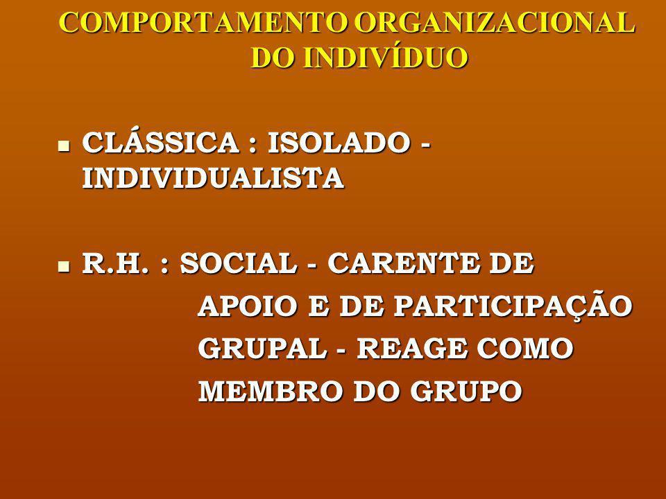 MODELO DE HOMEM CLÁSSICA : ECONÔMICO- RACIONAL CLÁSSICA : ECONÔMICO- RACIONAL MAXIMIZADOR DE MAXIMIZADOR DE VANTAGENS FINANCEIRAS VANTAGENS FINANCEIRAS R.H.