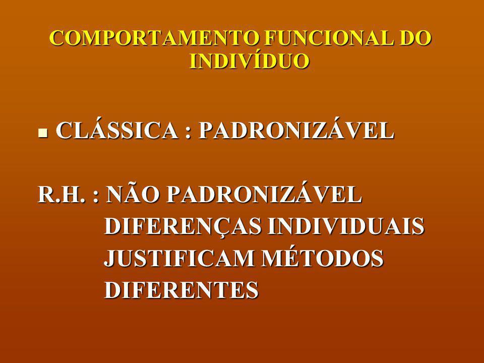 COMPORTAMENTO ORGANIZACIONAL DO INDIVÍDUO CLÁSSICA : ISOLADO - INDIVIDUALISTA CLÁSSICA : ISOLADO - INDIVIDUALISTA R.H. : SOCIAL - CARENTE DE R.H. : SO