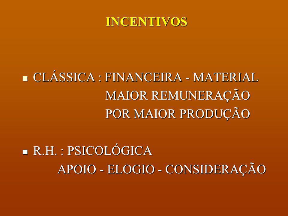 COMPORTAMENTO FUNCIONAL DO INDIVÍDUO CLÁSSICA : PADRONIZÁVEL CLÁSSICA : PADRONIZÁVEL R.H.