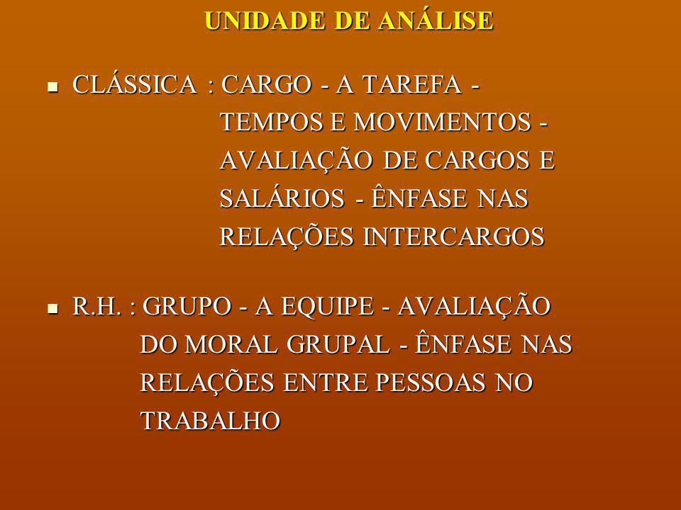 INCENTIVOS CLÁSSICA : FINANCEIRA - MATERIAL CLÁSSICA : FINANCEIRA - MATERIAL MAIOR REMUNERAÇÃO MAIOR REMUNERAÇÃO POR MAIOR PRODUÇÃO POR MAIOR PRODUÇÃO R.H.