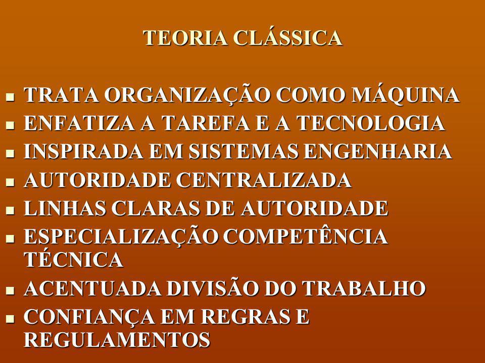 CONCEITO DE ORGANIZAÇÃO CLÁSSICA : ESTRUTURA FORMAL - CLÁSSICA : ESTRUTURA FORMAL - CONJUNTO DE ORGÃOS, CONJUNTO DE ORGÃOS, CARGOS E TAREFAS CARGOS E TAREFAS R.H.