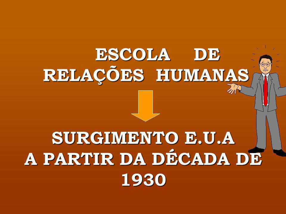 UNIDADE 3 O MOVIMENTO DAS RELAÇÕES HUMANAS UNIDADE 3 O MOVIMENTO DAS RELAÇÕES HUMANAS PROF(A).