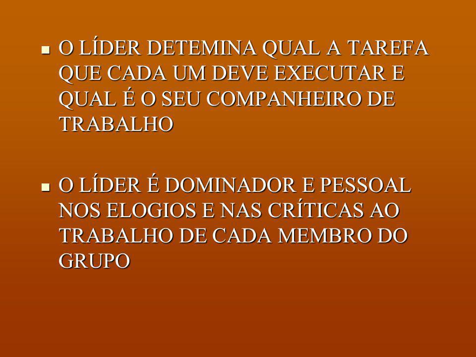 AUTOCRÁTICA APENAS O LÍDER FIXA AS DIRETRIZES SEM QUALQUER PARTICIPAÇÃO DO GRUPO APENAS O LÍDER FIXA AS DIRETRIZES SEM QUALQUER PARTICIPAÇÃO DO GRUPO O LÍDER DETERMINA AS PROVIDÊNCIAS E AS TÉCNICAS PARA A EXECUÇÃO DAS TAREFAS O LÍDER DETERMINA AS PROVIDÊNCIAS E AS TÉCNICAS PARA A EXECUÇÃO DAS TAREFAS O TRABALHO SOMENTE SE DESENVOLVE COM A PRESENÇA DO LÍDER.