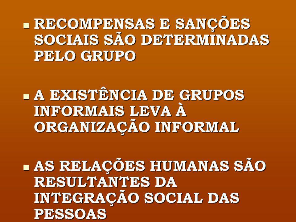 CARACTERÍSTICAS PRODUÇÃO O NÍVEL DE PRODUÇÃO É RESULTANTE DA INTERAÇÃO SOCIAL ENTRE OS EMPREGADOS O NÍVEL DE PRODUÇÃO É RESULTANTE DA INTERAÇÃO SOCIAL