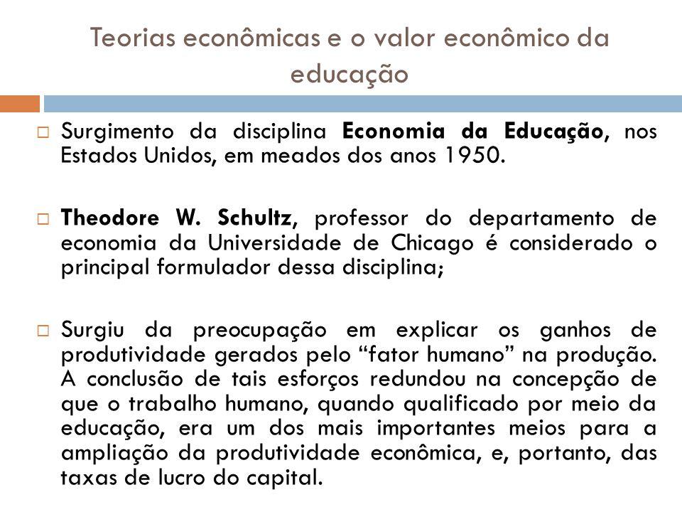Teorias econômicas e o valor econômico da educação Surgimento da disciplina Economia da Educação, nos Estados Unidos, em meados dos anos 1950. Theodor