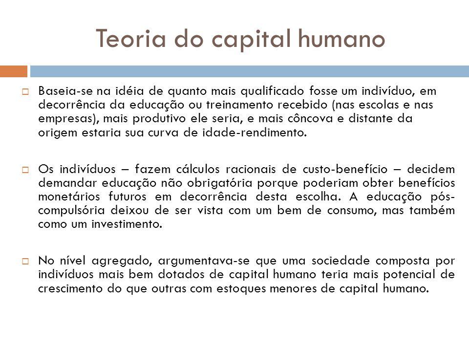 Teoria do capital humano Baseia-se na idéia de quanto mais qualificado fosse um indivíduo, em decorrência da educação ou treinamento recebido (nas esc