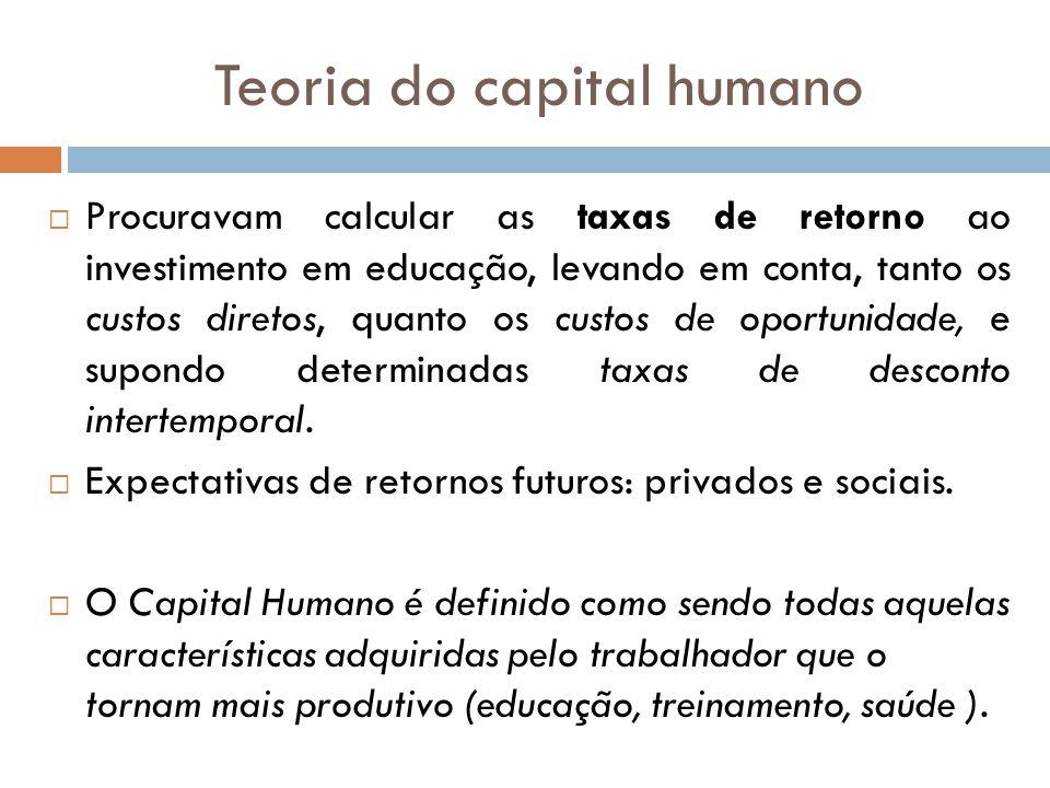 Teoria do capital humano Procuravam calcular as taxas de retorno ao investimento em educação, levando em conta, tanto os custos diretos, quanto os cus