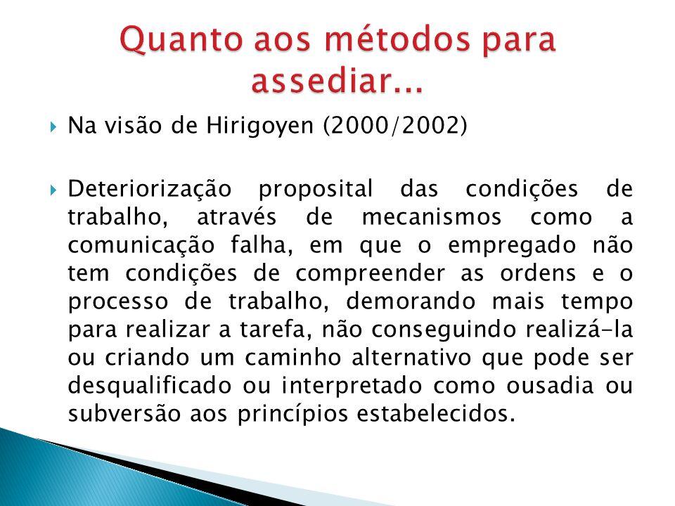 Na visão de Hirigoyen (2000/2002) Deteriorização proposital das condições de trabalho, através de mecanismos como a comunicação falha, em que o empreg