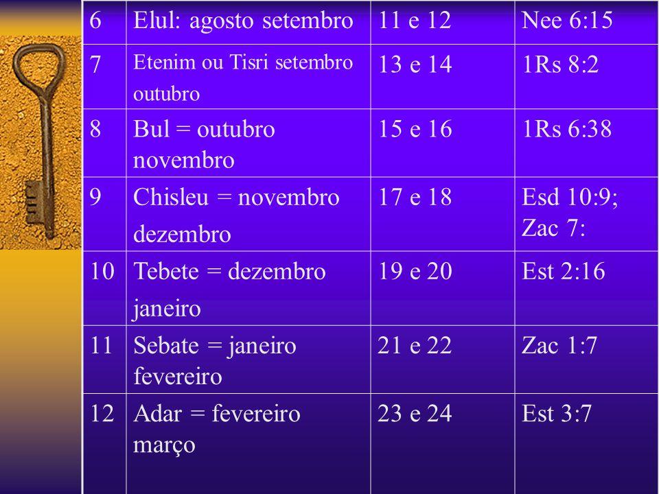 6Elul: agosto setembro11 e 12Nee 6:15 7 Etenim ou Tisri setembro outubro 13 e 141Rs 8:2 8Bul = outubro novembro 15 e 161Rs 6:38 9Chisleu = novembro de